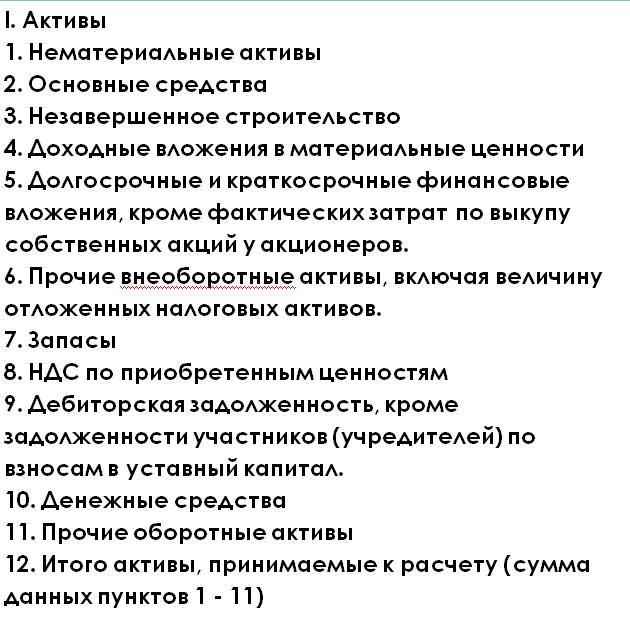 Расчет чистых активов предприятия Пример ru Пример