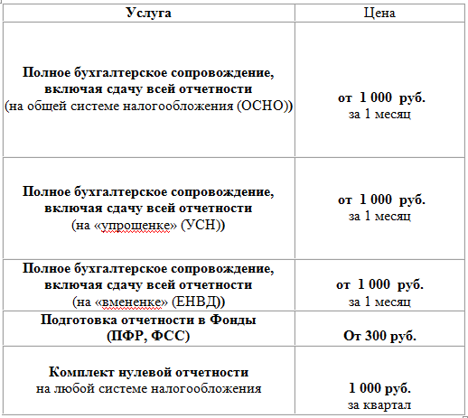 цены на бухуслуги картинка 21