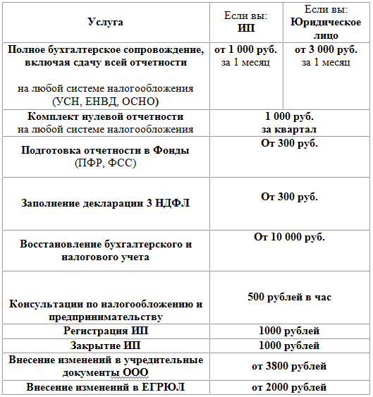 цены на бухуслуги картинка 3