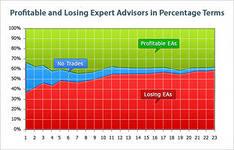 Годовая статистическая отчетность 2013: сроки сдачи, кто сдает, куда сдавать, формы.